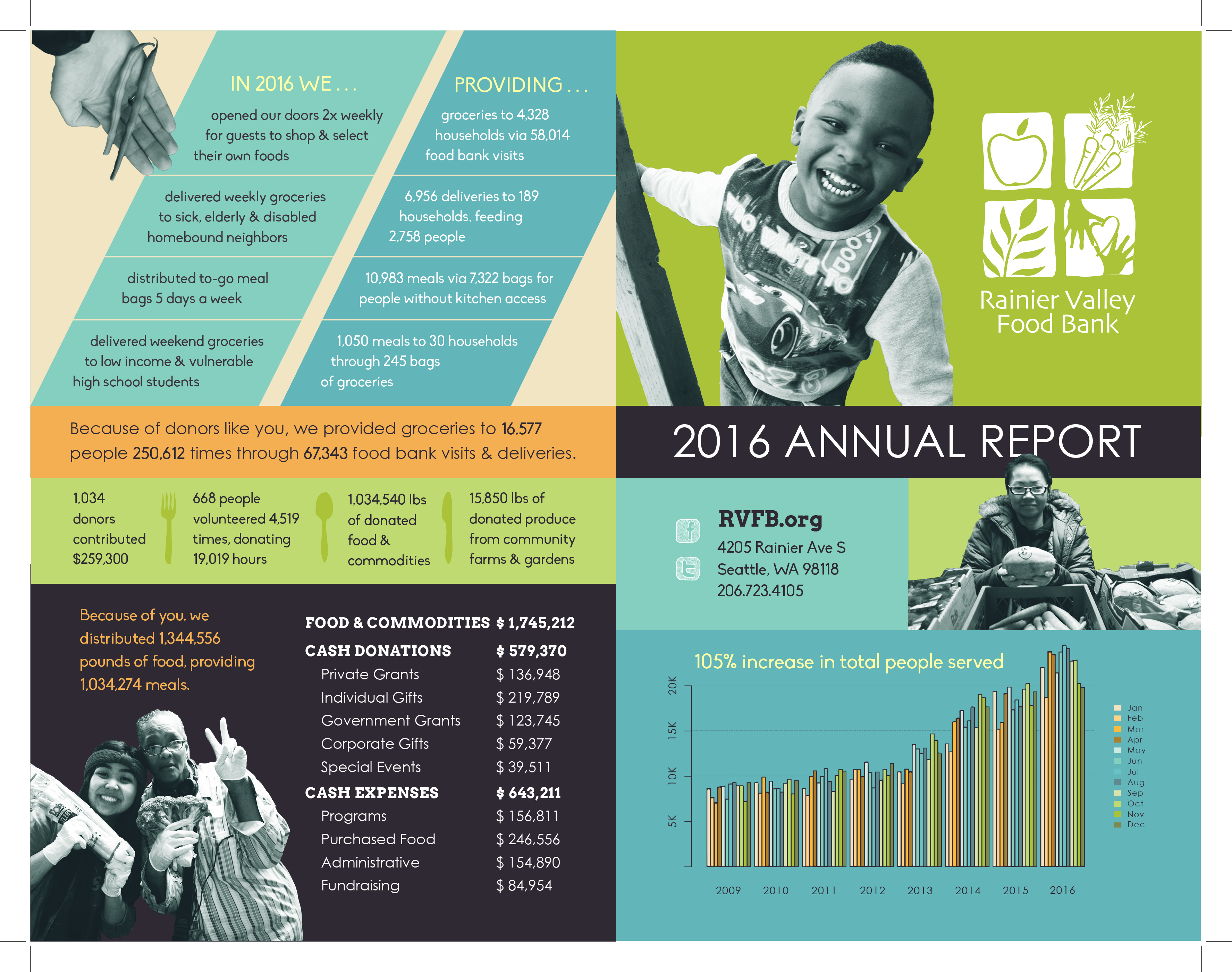 2016 Annual Report - Front & Back