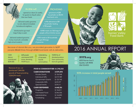 2016 Annual Report RVFB.png