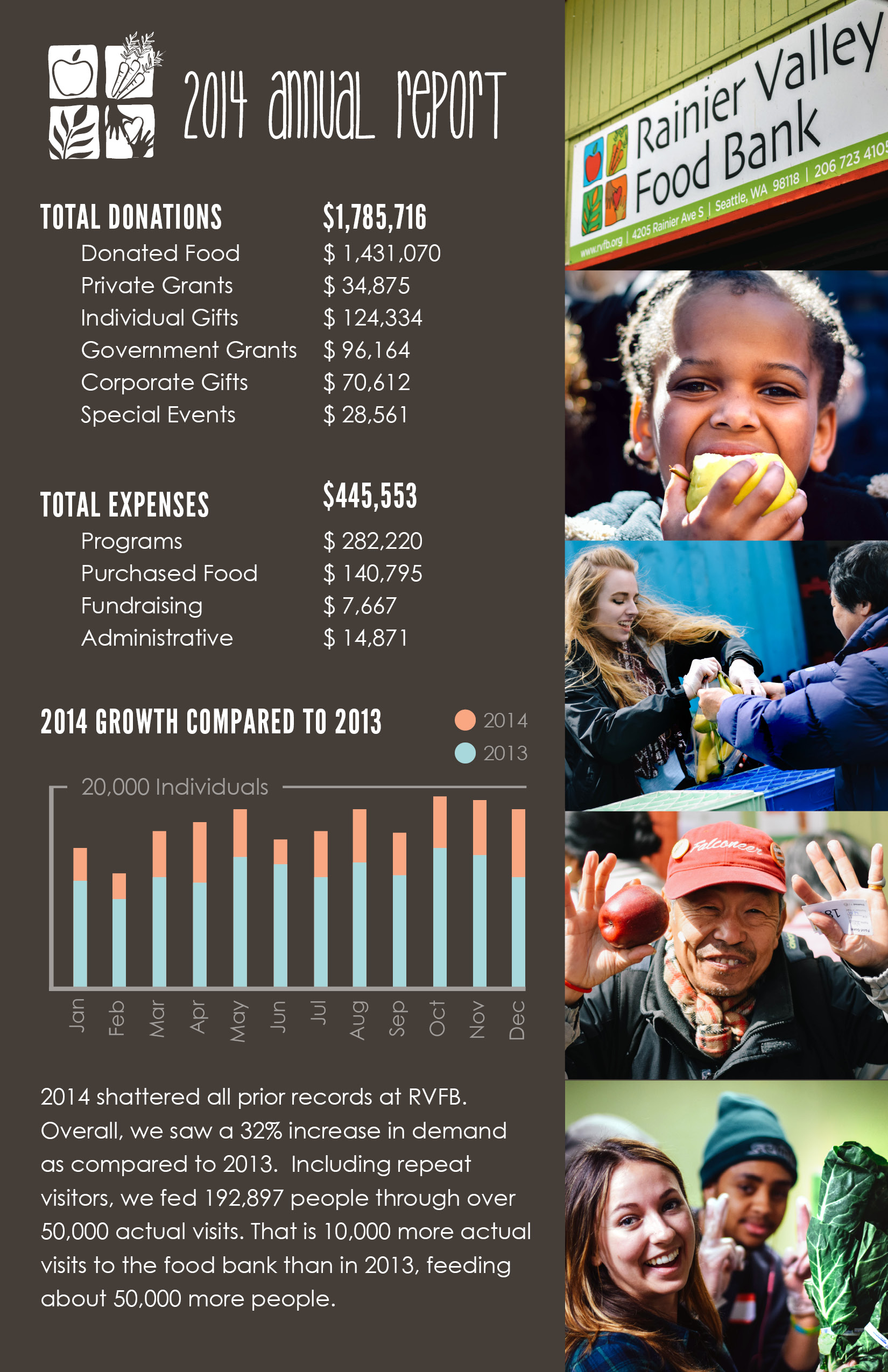 2014 Annual Report - Back