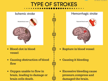 Short note about STROKE