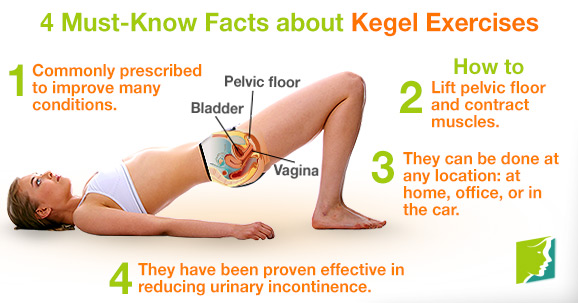 kegel-exercises