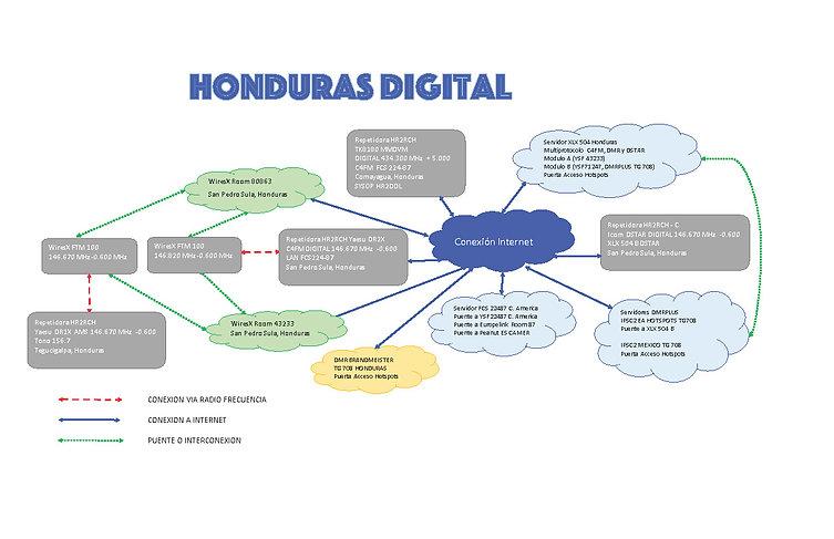 Honduras Digital 10-06-21.jpg