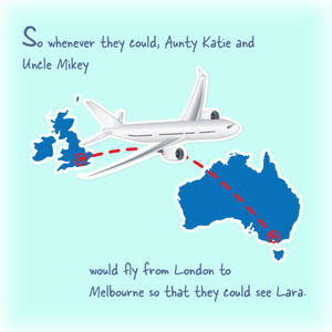 A page from a book made for our niece depicting an aeroplane flying between England and Australia.