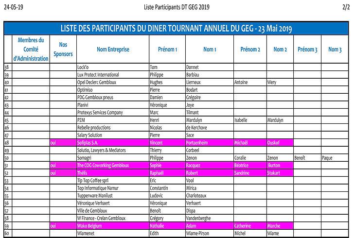 2019_GEG_LISTE_PARTICIPANTS_DINER-TOURNA