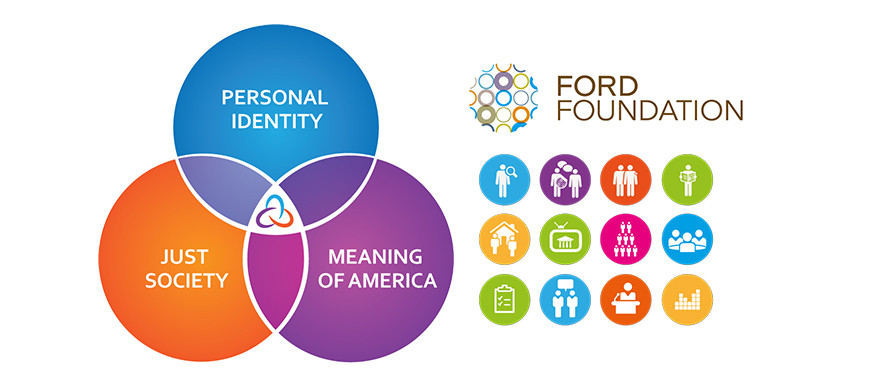 FORD FOUNDATION + HATTAWAY COMMUNICATIONS