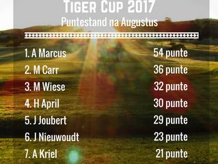 Houespel en Tiger Cup Uitslae - Augustus