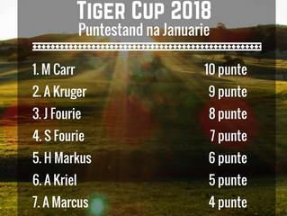 Tiger Cup Uitslae - Januarie 2018
