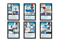 Barclays – Accessibility personas