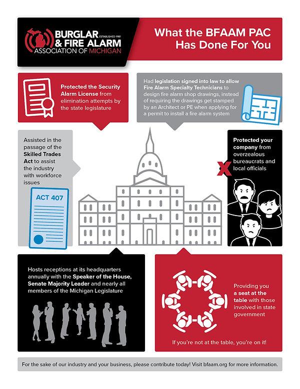 BFAAM PAC Infographic WEB.jpg