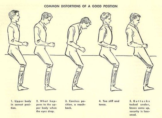 A (rather generic) Guide To Basic Position