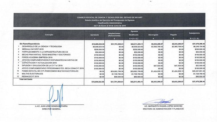 D.3.2_Analitico_de_Egresos_Clasificación