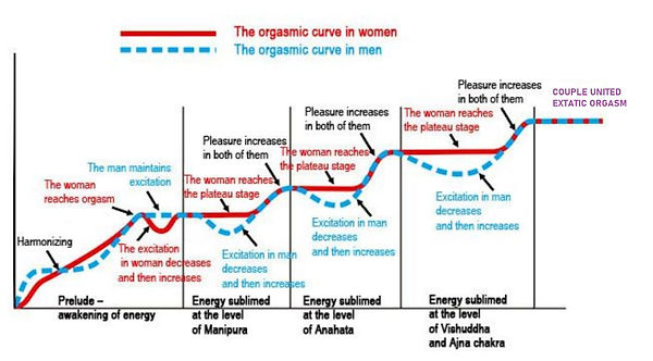 Pleasure Curve Compared 2.JPG