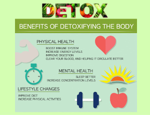 3 Day Detox for Runners