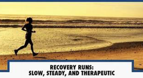 Recovery Plan and Timing After Long Runs- Part 2