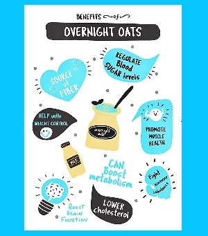 Overnight Oats for Runners- Full of Nutrients