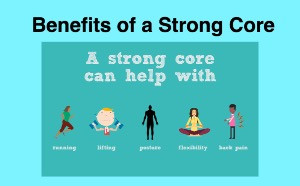 Runners and Human Beings Need a Strong Core