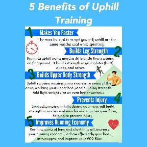 Uphill Training Sessions