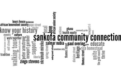 Word cloud for walking tour.png
