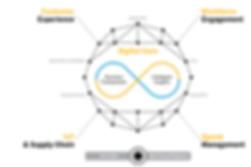 SAP-Digital-Core.png