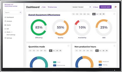 IoT monitoring tool 2.png