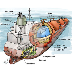 Advanced liquified gas tanker course mca approved course.jpg