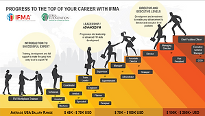 IFMA - FM Career.png