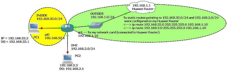 Botnet Traffic Filtering