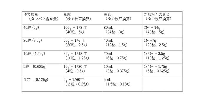 大豆換算表.png