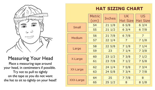 How to measure your head for hats