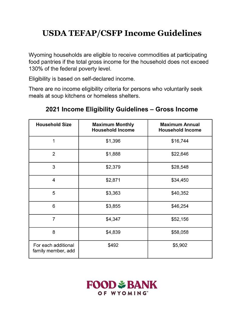 TEFAP 2021 Eligibility-1.png