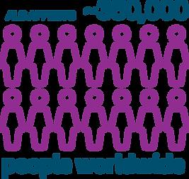Prilenia Therapeutics ALS statistic