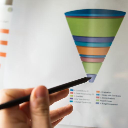 3 Pillars of an Effective Nurturing Funnel