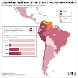 Colombia-migration-legislation-graphic-bars-final.jpg