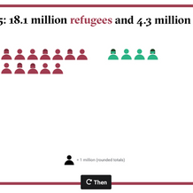 Change in the humanitarian sector, in numbers