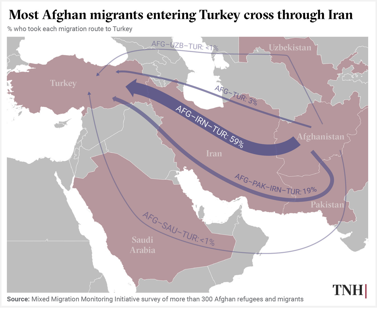 Most Afghan migrants entering Turkey cross through Iran
