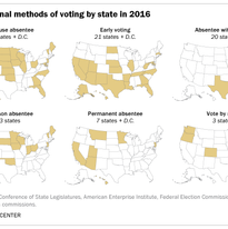 Nontraditional methods of voting by state in 2016