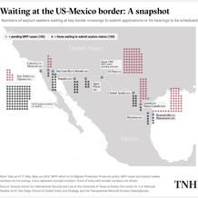 Waiting at the U.S.-Mexico border: A snapshot