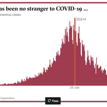 Africa has been no strangre to COVID-19 ... but has been spared the worst globally