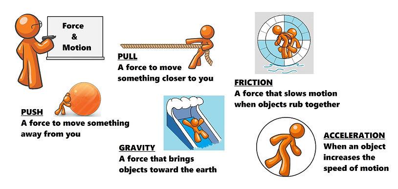 Force & motion.jpg