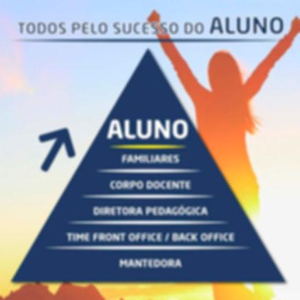 piramide-ebe-objetivo.jpg