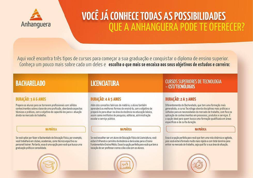 Anhanguera-Guarulhos-Cardapio-Comercial.