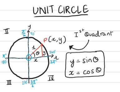 Unit Circle and Radians