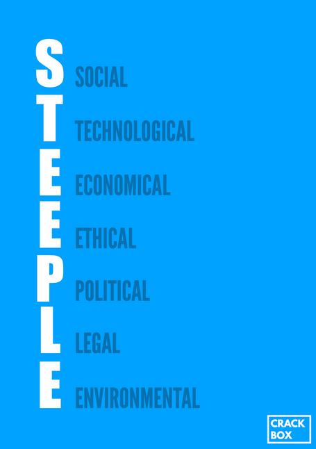 STEEPLE Analysis