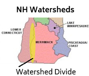 Where the Watersheds Meet: