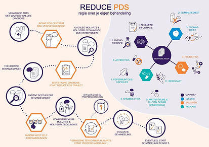 reduce-pds.jpg