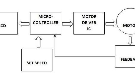 How to read an optical encoder w/ Arduino
