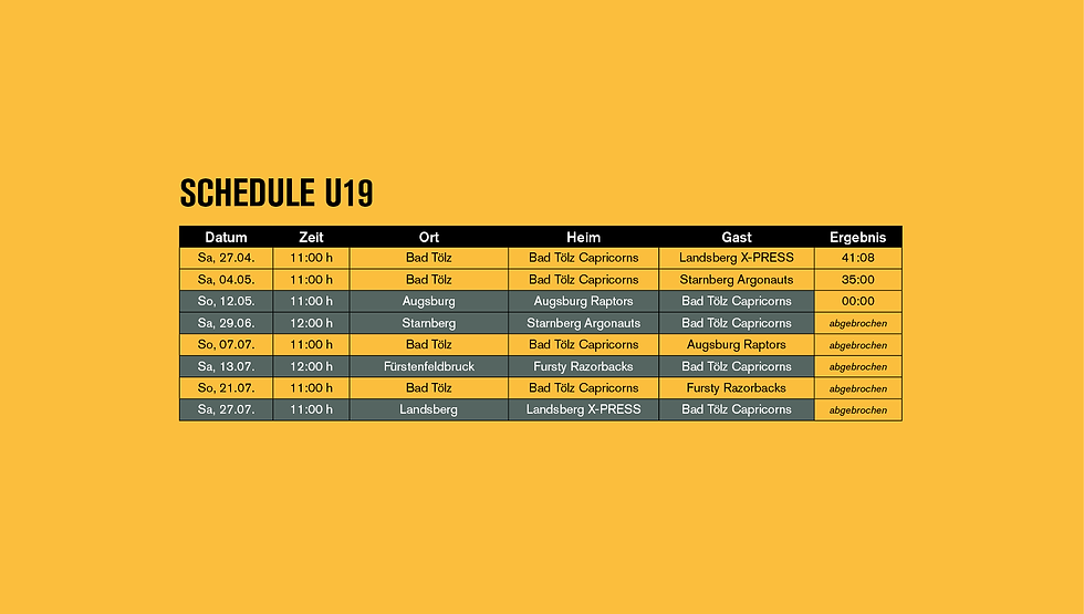 2019_Tabelle_U19.png