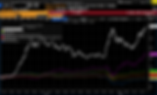 OCI vs other indices Jul.png