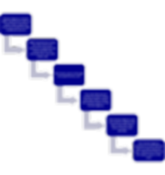 Graphic Model of service-1.png