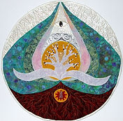 horoscope mandala
